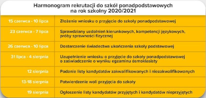 rek-spp2021